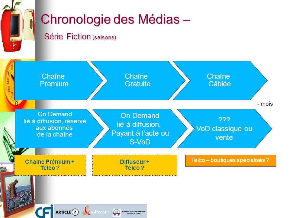 Chronologie des Médias – Série Fiction (saisons) Chaîne Premium Chaîne Gratuite 0- mois Telco – boutiques spécialisés .