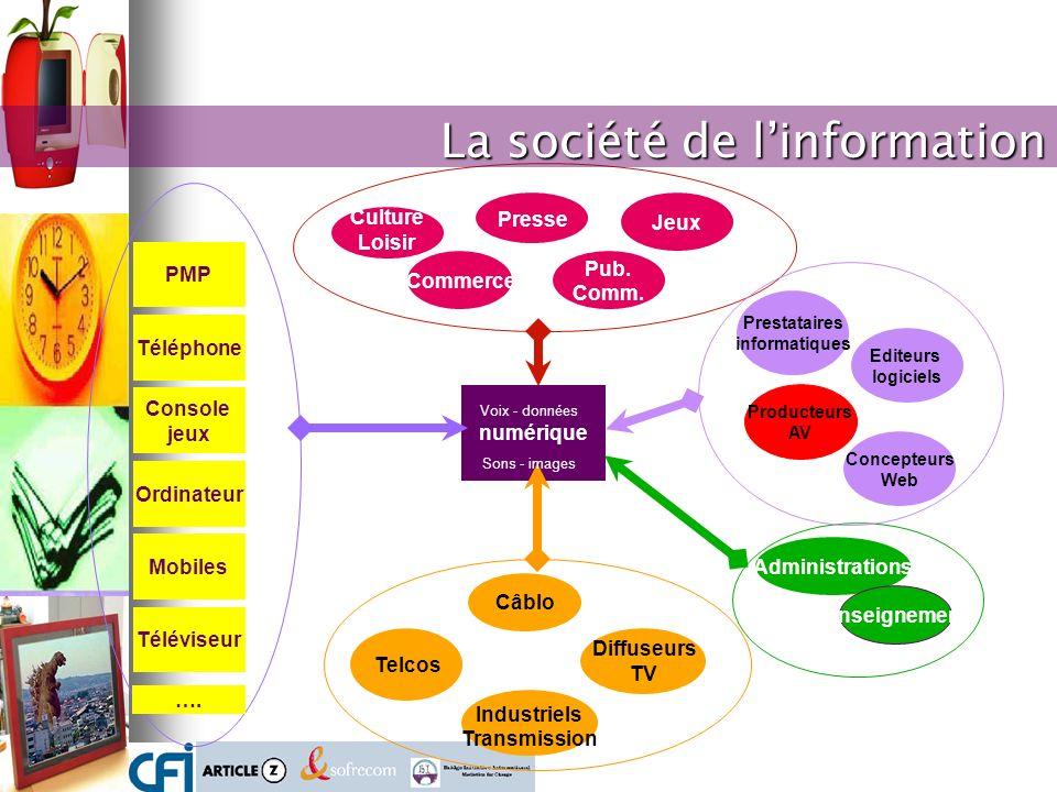 Le tout IP… Logique réseau Interopérabilité Universalité progressive LIP comme protocole fédérateur Tout type de données Tout type de support La société de linformation Le Tout Numérique...