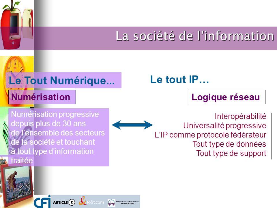 Le tout IP… Logique réseau Interopérabilité Universalité progressive LIP comme protocole fédérateur Tout type de données Tout type de support La socié