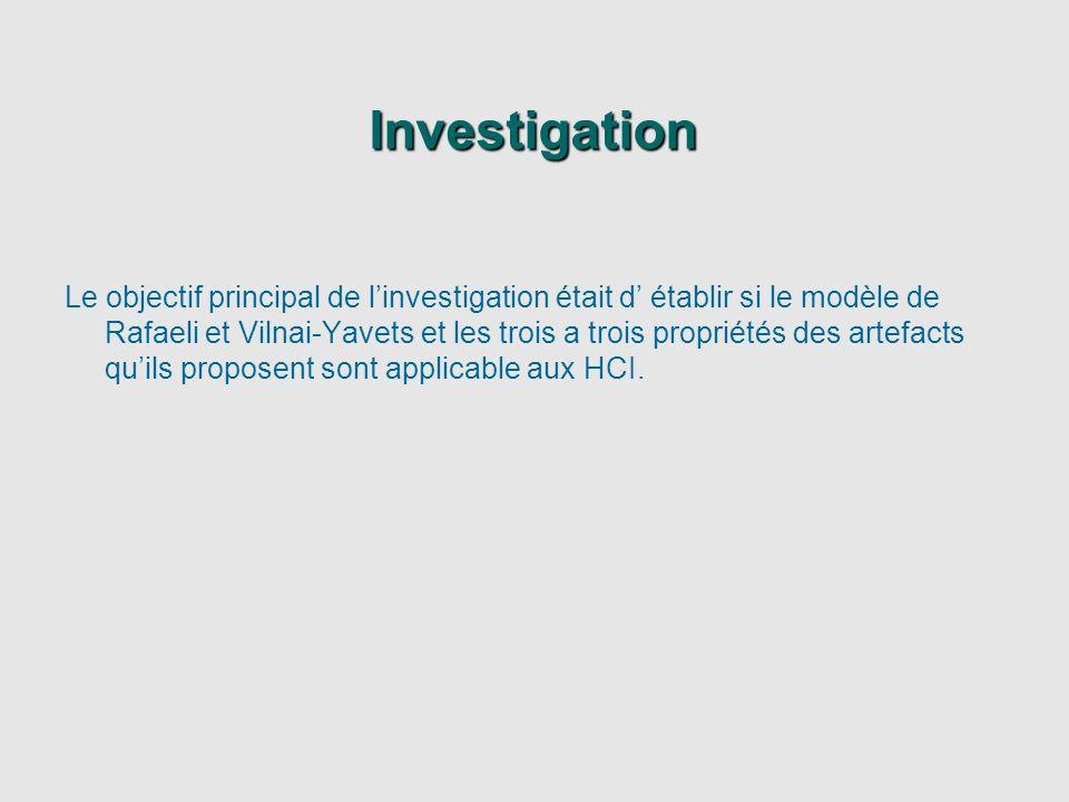 Investigation Le objectif principal de linvestigation était d établir si le modèle de Rafaeli et Vilnai-Yavets et les trois a trois propriétés des art