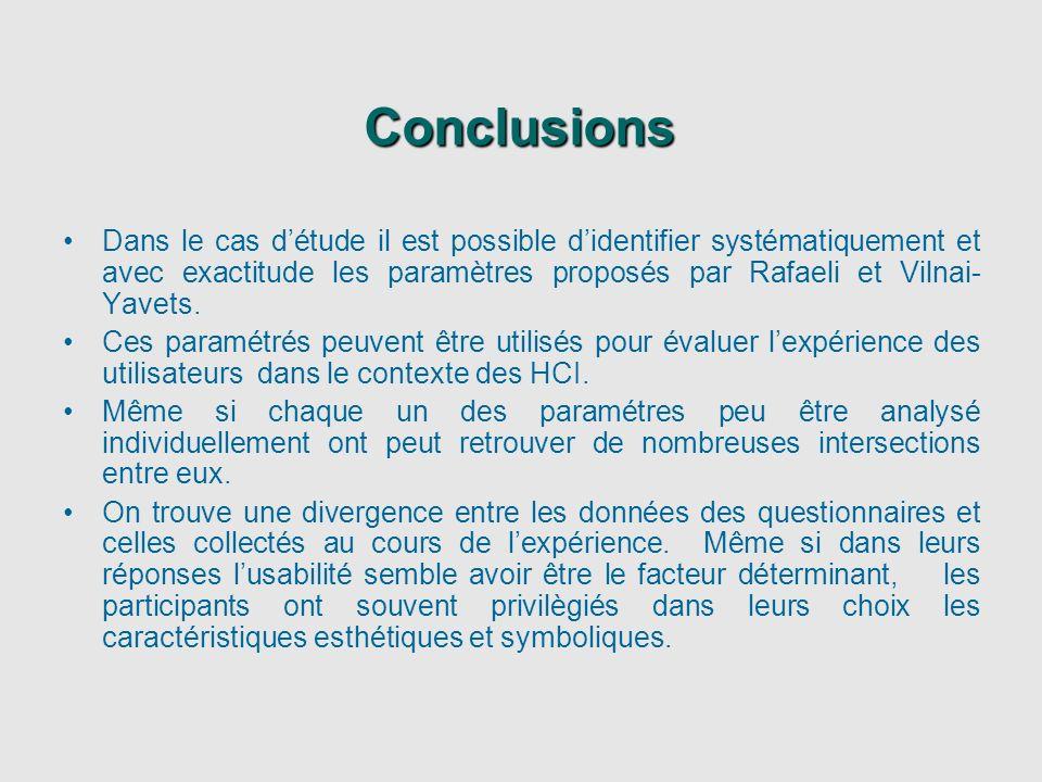 Conclusions Dans le cas détude il est possible didentifier systématiquement et avec exactitude les paramètres proposés par Rafaeli et Vilnai- Yavets.