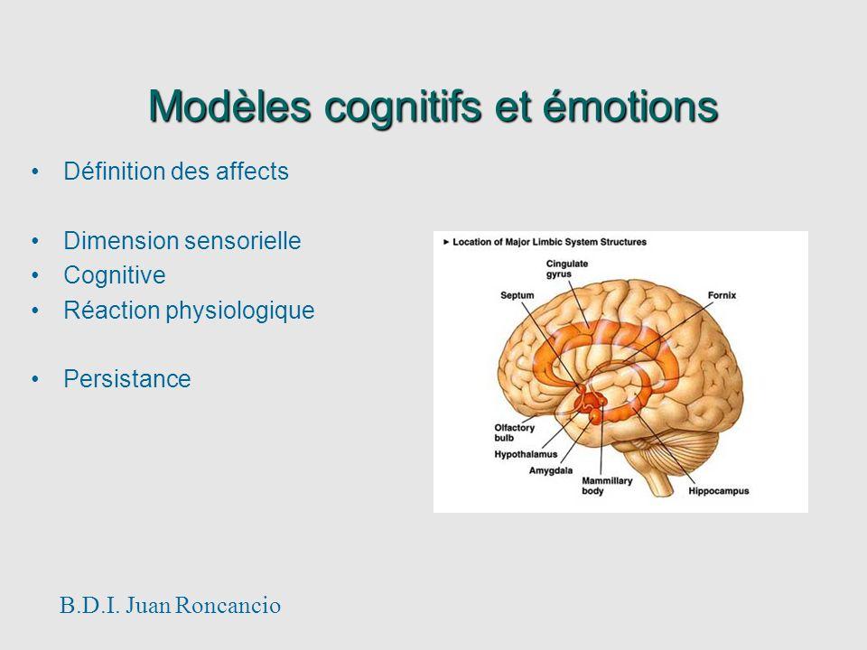 Modèles cognitifs et émotions Définition des affects Dimension sensorielle Cognitive Réaction physiologique Persistance B.D.I. Juan Roncancio
