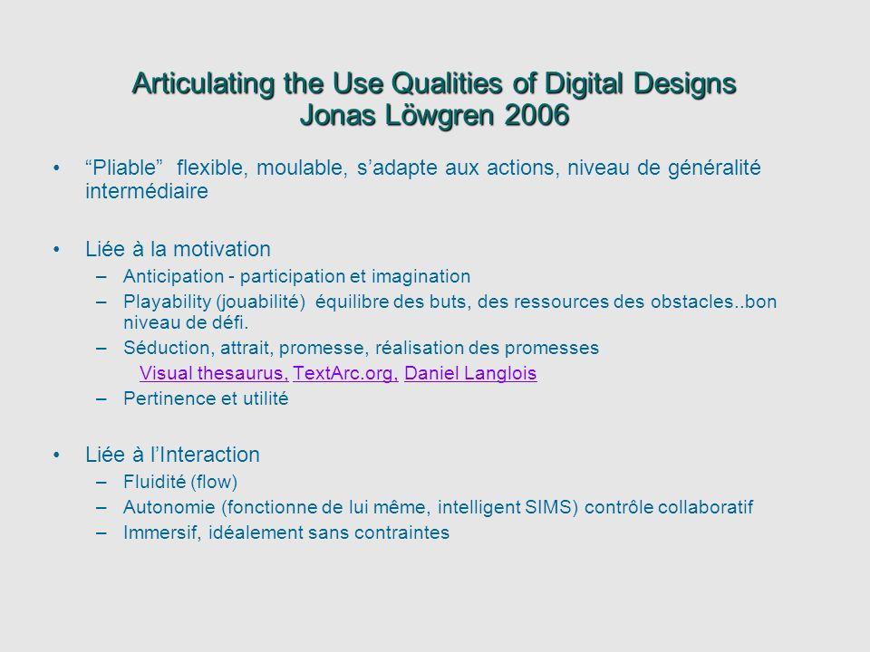 Articulating the Use Qualities of Digital Designs Jonas Löwgren 2006 Pliable flexible, moulable, sadapte aux actions, niveau de généralité intermédiai