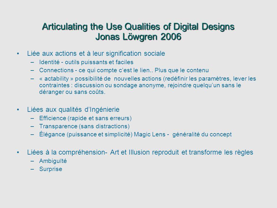 Articulating the Use Qualities of Digital Designs Jonas Löwgren 2006 Liée aux actions et à leur signification sociale –Identité - outils puissants et