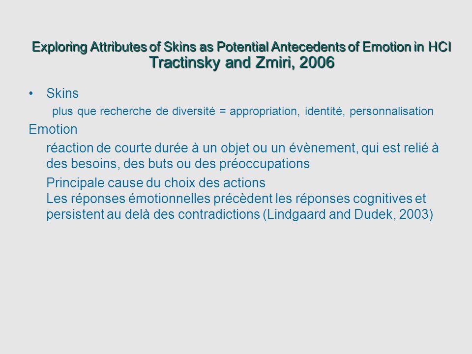 Exploring Attributes of Skins as Potential Antecedents of Emotion in HCI Tractinsky and Zmiri, 2006 Skins plus que recherche de diversité = appropriat