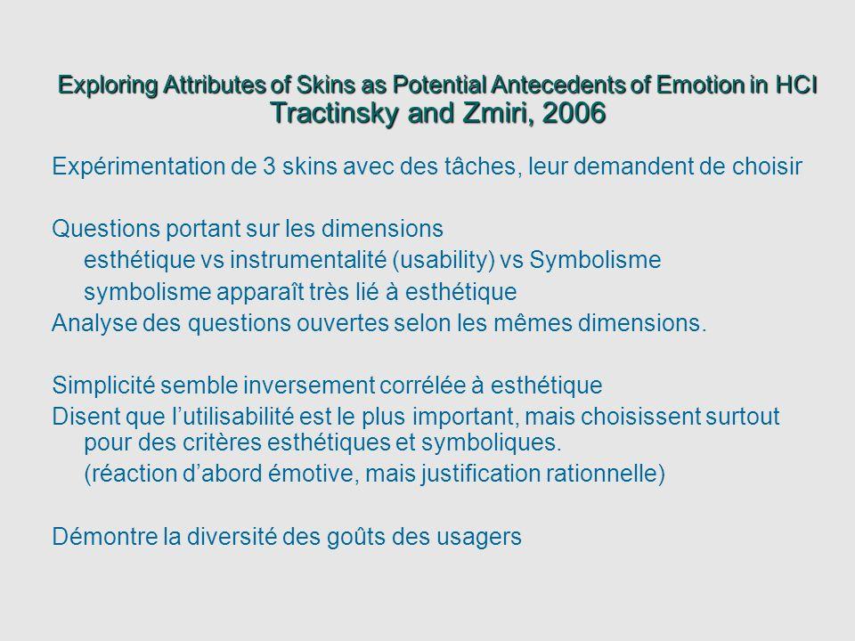 Exploring Attributes of Skins as Potential Antecedents of Emotion in HCI Tractinsky and Zmiri, 2006 Expérimentation de 3 skins avec des tâches, leur d