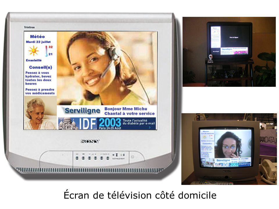 Écran de télévision côté domicile