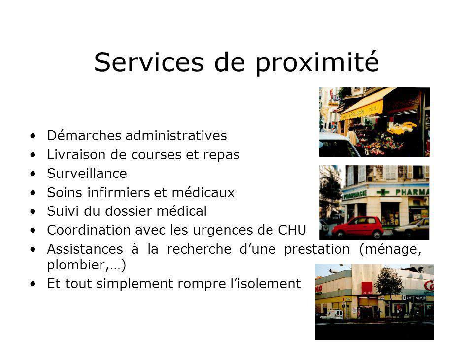 Démarches administratives Livraison de courses et repas Surveillance Soins infirmiers et médicaux Suivi du dossier médical Coordination avec les urgences de CHU Assistances à la recherche dune prestation (ménage, plombier,…) Et tout simplement rompre lisolement Services de proximité