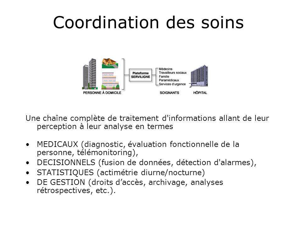 Une chaîne complète de traitement d'informations allant de leur perception à leur analyse en termes MEDICAUX (diagnostic, évaluation fonctionnelle de