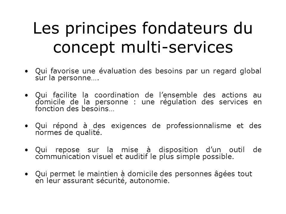 Les principes fondateurs du concept multi-services Qui favorise une évaluation des besoins par un regard global sur la personne…. Qui facilite la coor