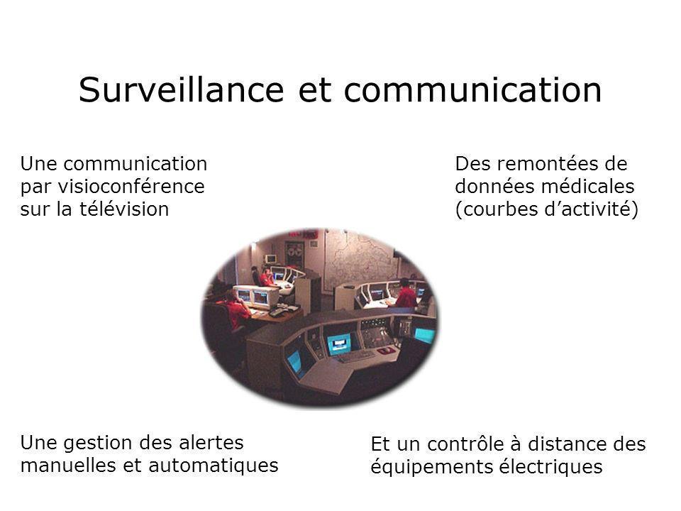 Surveillance et communication Une gestion des alertes manuelles et automatiques Une communication par visioconférence sur la télévision Et un contrôle à distance des équipements électriques Des remontées de données médicales (courbes dactivité)