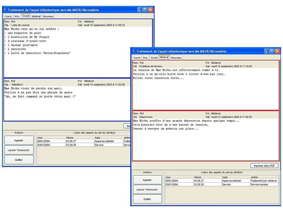 Gestion et comptabilité des interventions du personnel sur le domicile N°Vert