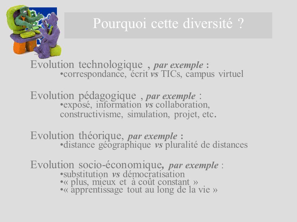 Pourquoi cette diversité ? Evolution technologique, par exemple : correspondance, écrit vs TICs, campus virtuel Evolution pédagogique, par exemple : e