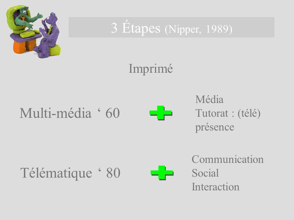 3 Étapes (Nipper, 1989) Imprimé Multi-média 60 Télématique 80 Média Tutorat : (télé) présence Communication Social Interaction