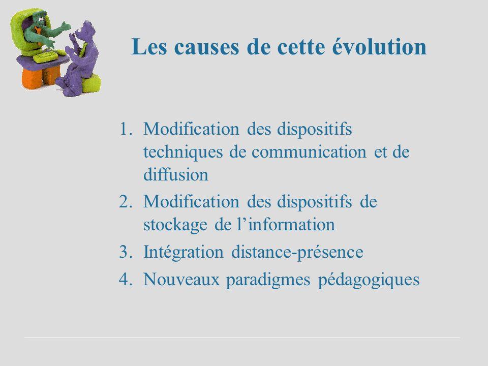 Les causes de cette évolution 1.Modification des dispositifs techniques de communication et de diffusion 2.Modification des dispositifs de stockage de