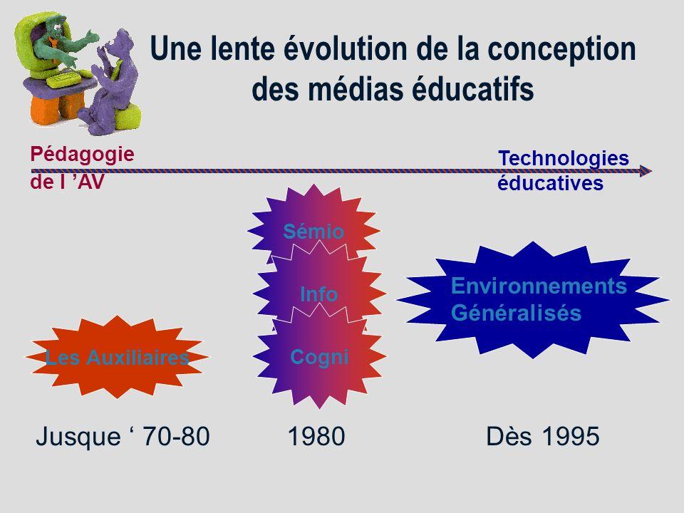 Une lente évolution de la conception des médias éducatifs Technologies éducatives Pédagogie de l AV Sémio Les Auxiliaires Jusque 70-80 1980 Info Cogni