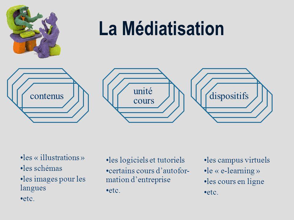 La Médiatisation contenusdispositifs unité cours les « illustrations » les schémas les images pour les langues etc. les campus virtuels le « e-learnin