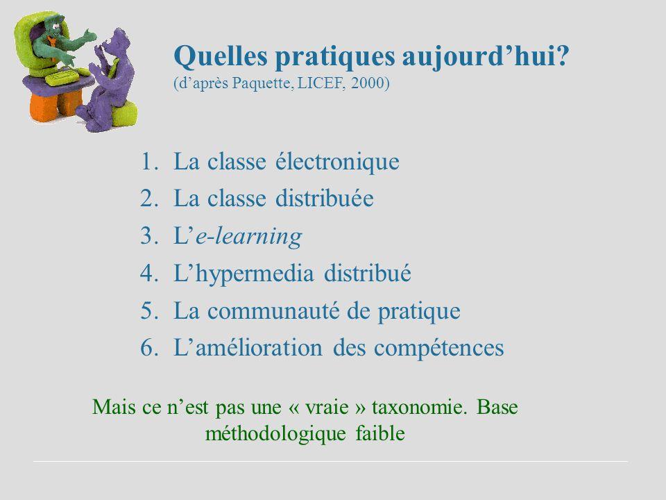 1.La classe électronique 2.La classe distribuée 3.Le-learning 4.Lhypermedia distribué 5.La communauté de pratique 6.Lamélioration des compétences Mais