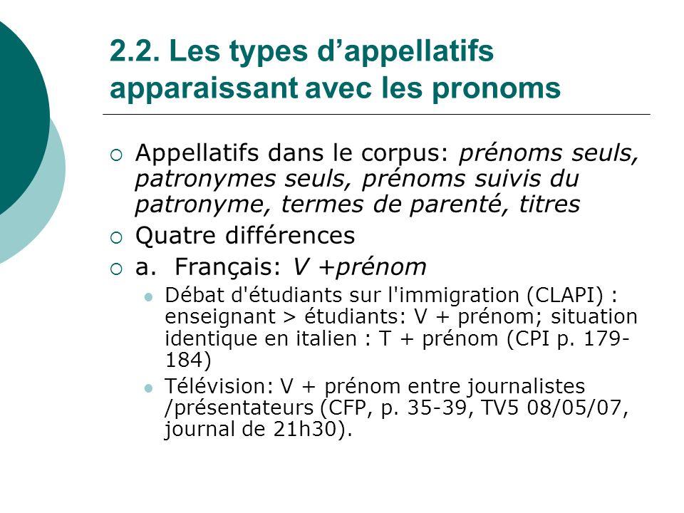 2.2.Les types dappellatifs apparaissant avec les pronoms b.