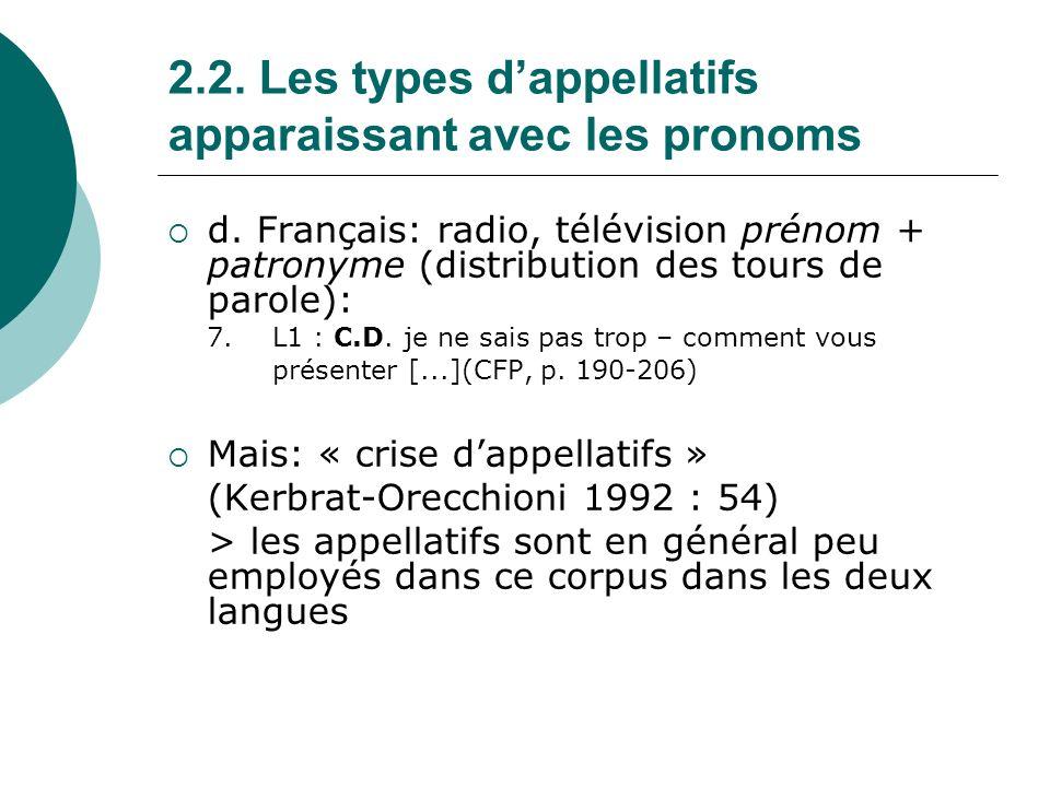 2.3.Les valeurs pragmatiques des appellatifs I. Actes de langage a.