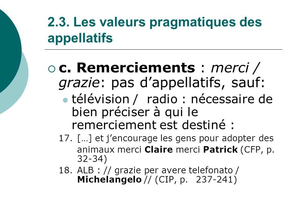 2.3.Les valeurs pragmatiques des appellatifs d.