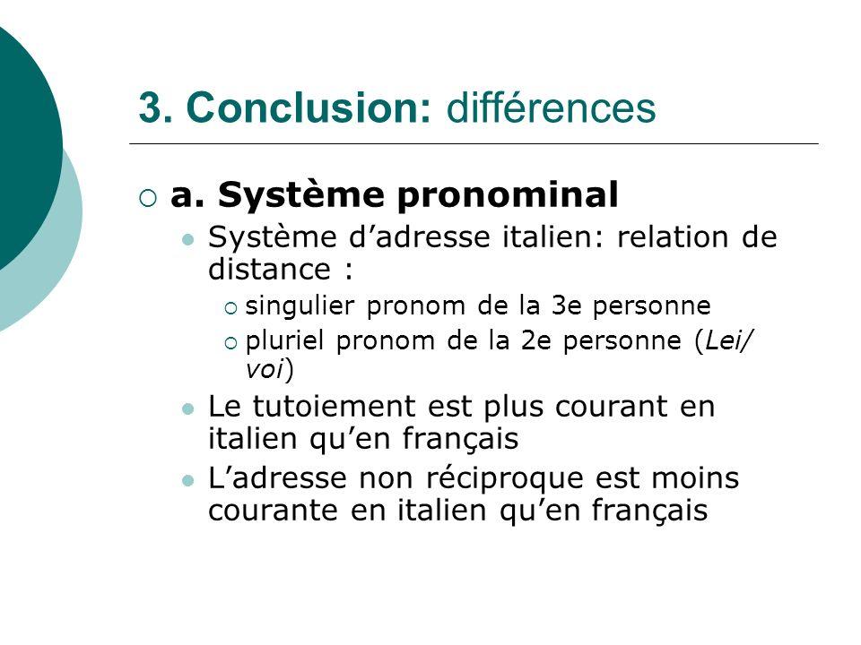 3.Conclusion b.