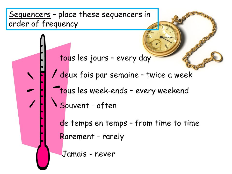 Sequencers – place these sequencers in order of frequency In another colour, write the English meaning.