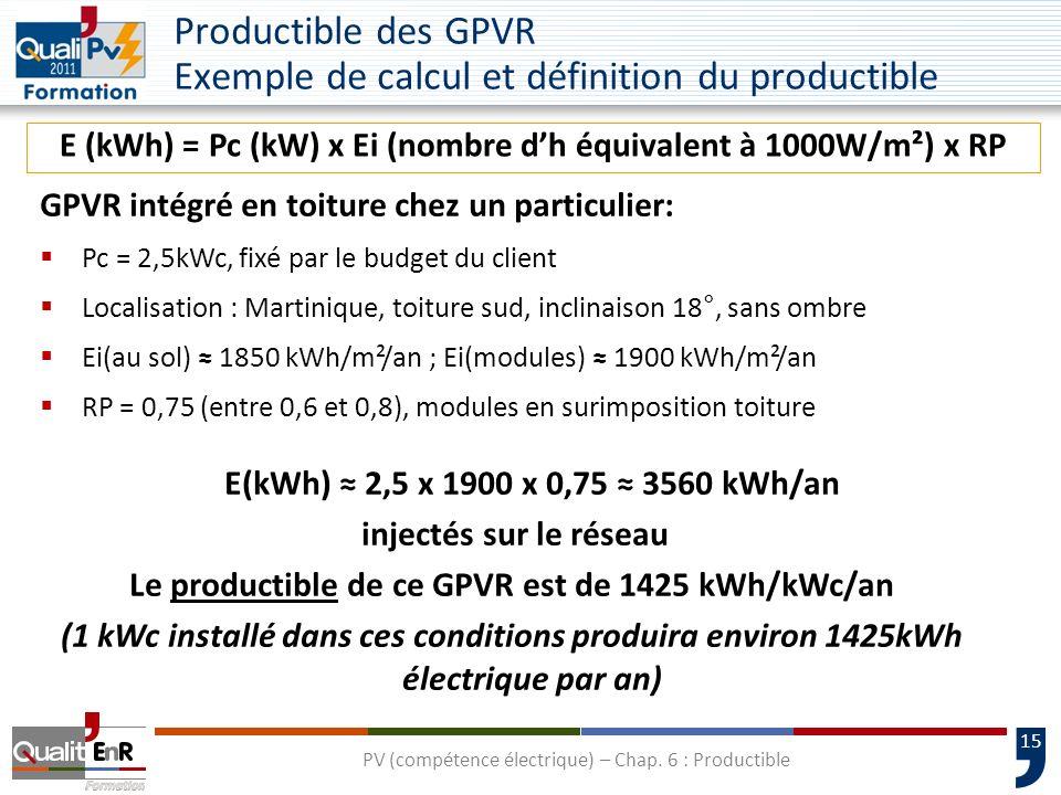 15 E (kWh) = Pc (kW) x Ei (nombre dh équivalent à 1000W/m²) x RP GPVR intégré en toiture chez un particulier: Pc = 2,5kWc, fixé par le budget du clien