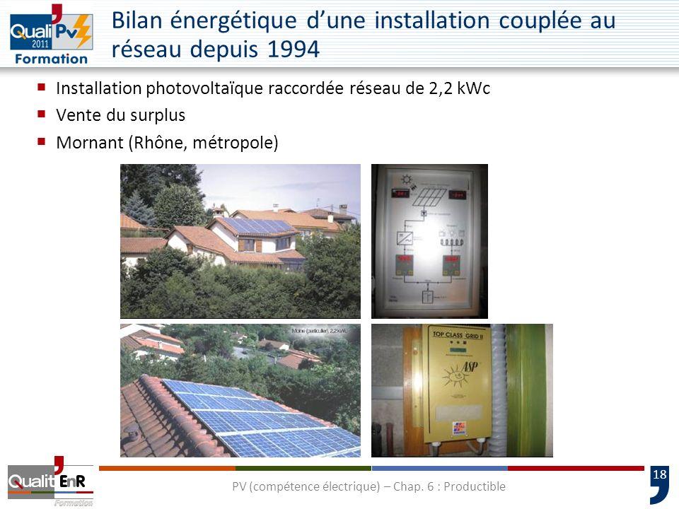 18 Bilan énergétique dune installation couplée au réseau depuis 1994 Installation photovoltaïque raccordée réseau de 2,2 kWc Vente du surplus Mornant