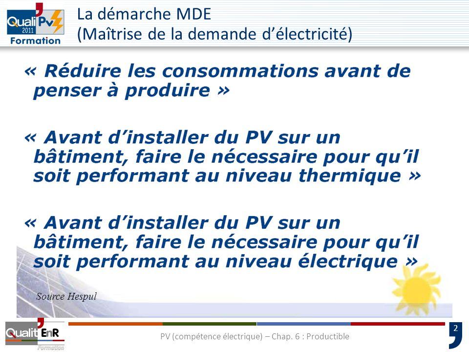 2 PV (compétence électrique) – Chap. 6 : Productible La démarche MDE (Maîtrise de la demande délectricité) Source Hespul