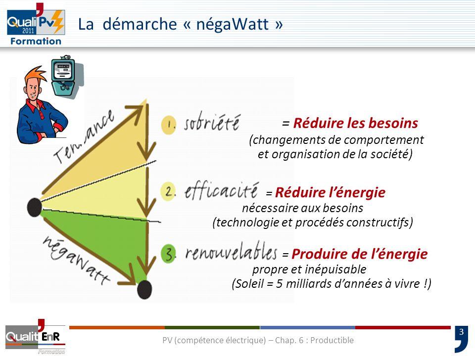 3 = Réduire les besoins (changements de comportement et organisation de la société) = Réduire lénergie nécessaire aux besoins (technologie et procédés
