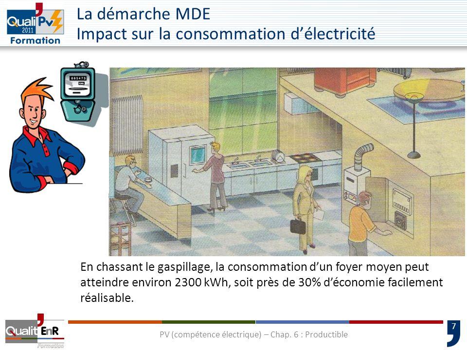 7 En chassant le gaspillage, la consommation dun foyer moyen peut atteindre environ 2300 kWh, soit près de 30% déconomie facilement réalisable. La dém