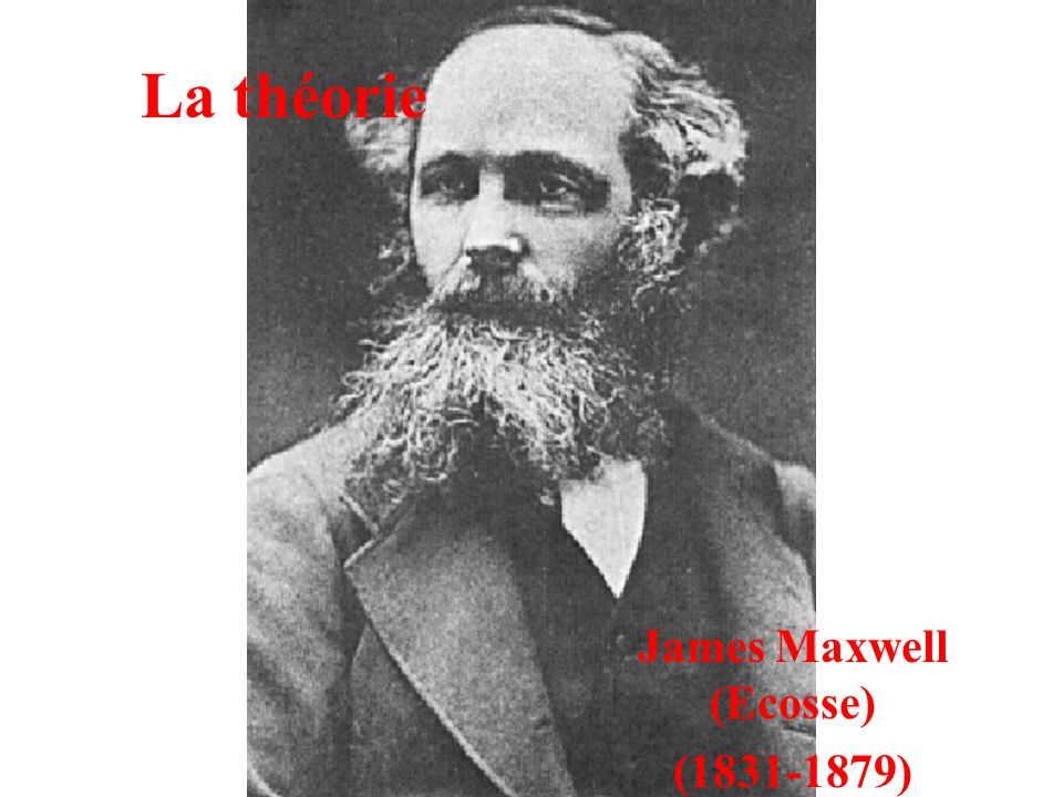 La théorie James Maxwell (Ecosse) (1831-1879)