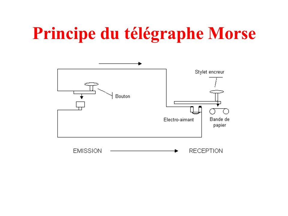 Principe du télégraphe Morse