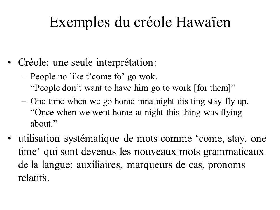 Exemples du créole Hawaïen Créole: une seule interprétation: –People no like tcome fo go wok.
