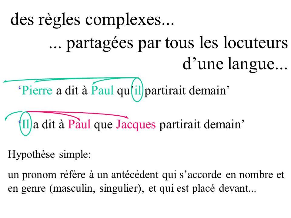 des règles complexes...... partagées par tous les locuteurs dune langue... Pierre a dit à Paul quil partirait demain Il a dit à Paul que Jacques parti
