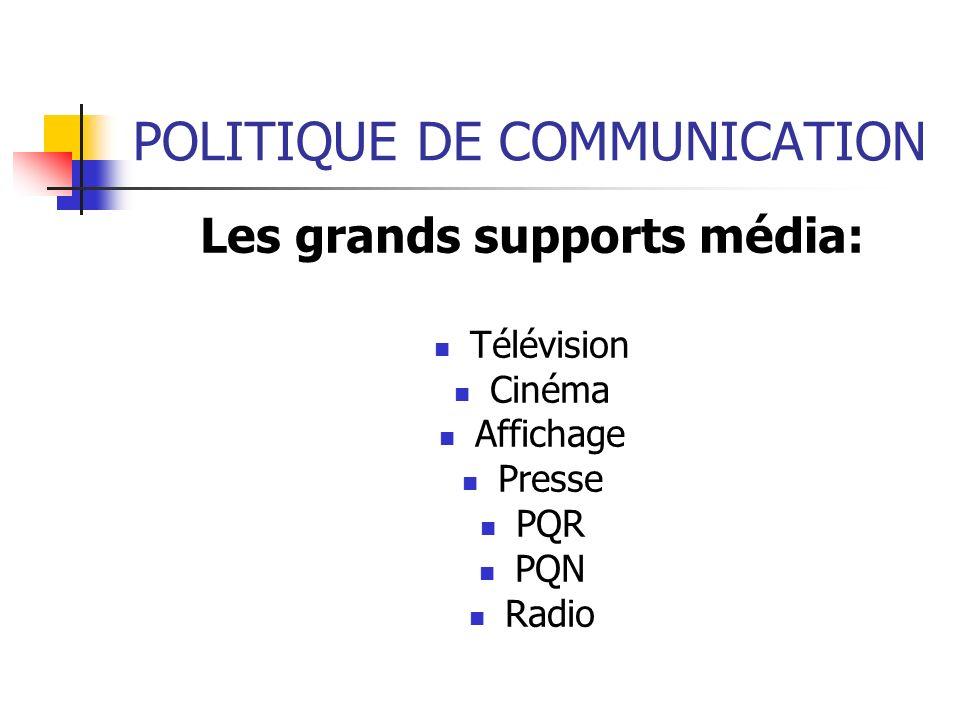 POLITIQUE DE COMMUNICATION Les grands supports média: Télévision Cinéma Affichage Presse PQR PQN Radio