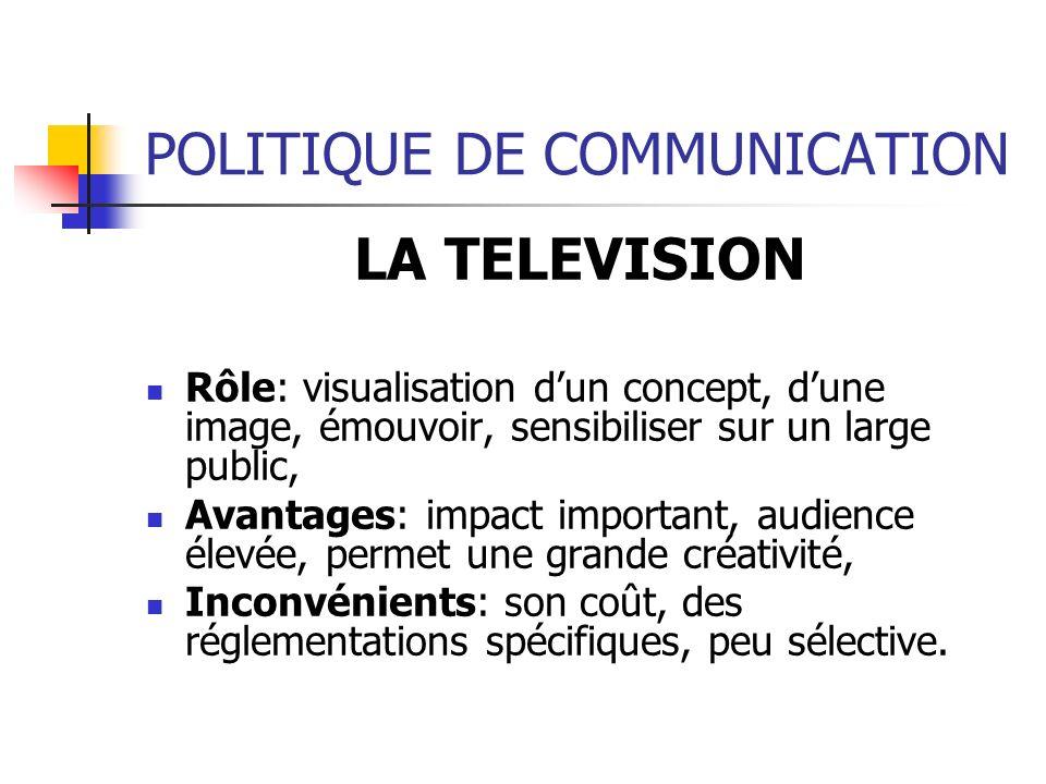 LA TELEVISION Rôle: visualisation dun concept, dune image, émouvoir, sensibiliser sur un large public, Avantages: impact important, audience élevée, p