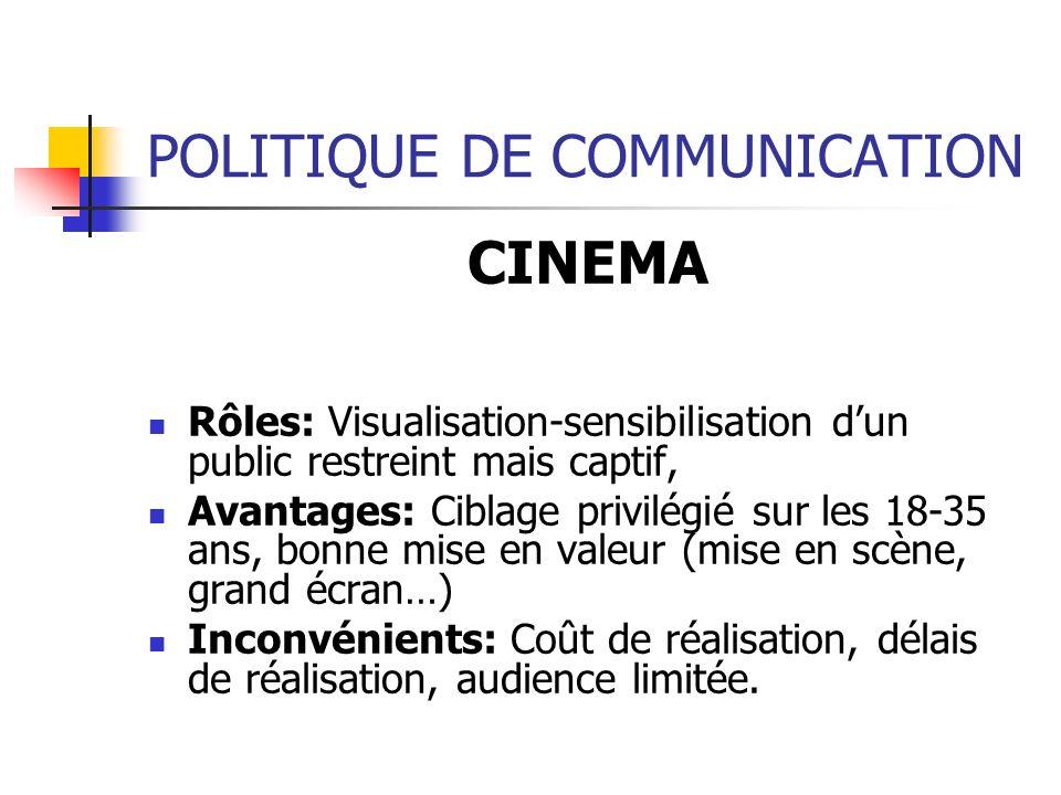 POLITIQUE DE COMMUNICATION CINEMA Rôles: Visualisation-sensibilisation dun public restreint mais captif, Avantages: Ciblage privilégié sur les 18-35 a