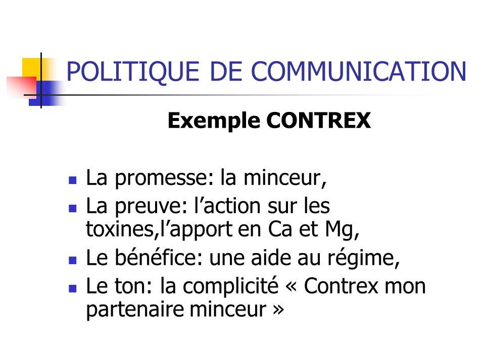 POLITIQUE DE COMMUNICATION Exemple CONTREX La promesse: la minceur, La preuve: laction sur les toxines,lapport en Ca et Mg, Le bénéfice: une aide au r