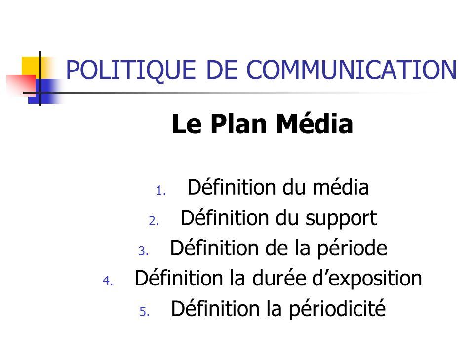 POLITIQUE DE COMMUNICATION Le Plan Média 1. Définition du média 2. Définition du support 3. Définition de la période 4. Définition la durée dexpositio