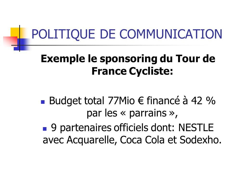 POLITIQUE DE COMMUNICATION Exemple le sponsoring du Tour de France Cycliste: Budget total 77Mio financé à 42 % par les « parrains », 9 partenaires off