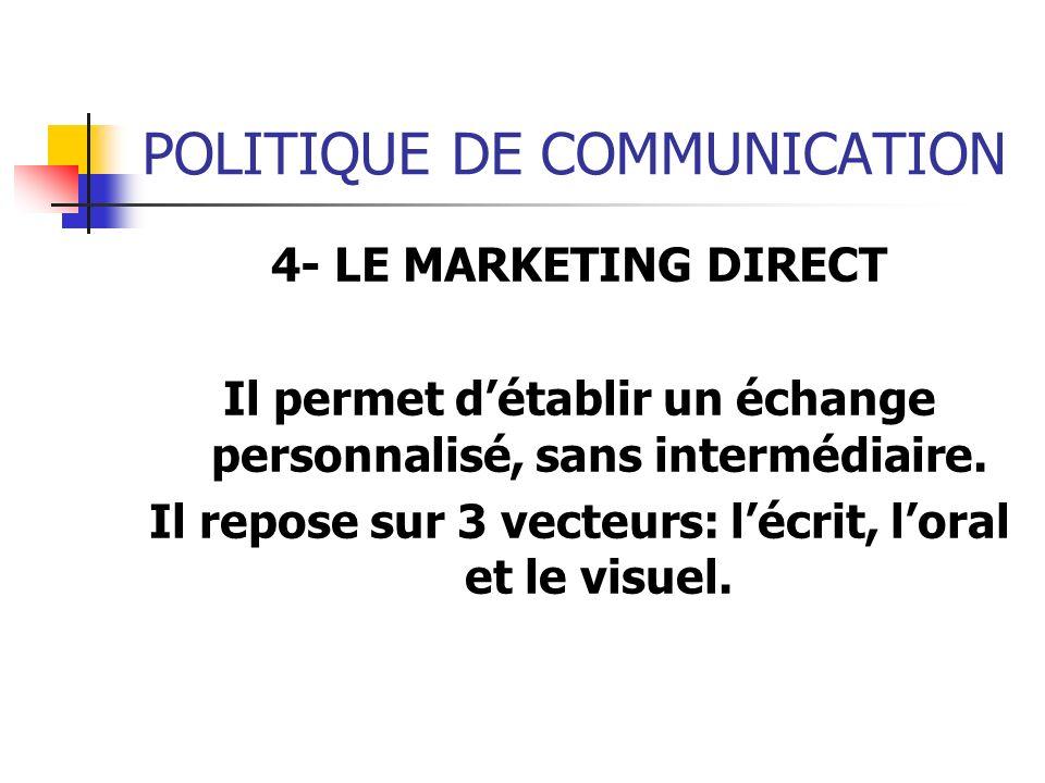 POLITIQUE DE COMMUNICATION 4- LE MARKETING DIRECT Il permet détablir un échange personnalisé, sans intermédiaire. Il repose sur 3 vecteurs: lécrit, lo