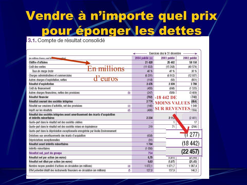 Lassainissement financier Vivendi se désengage de Vizzavi Europe et de la Comareg Le groupe français cède les activités européennes de Vizzavi à Vodaf