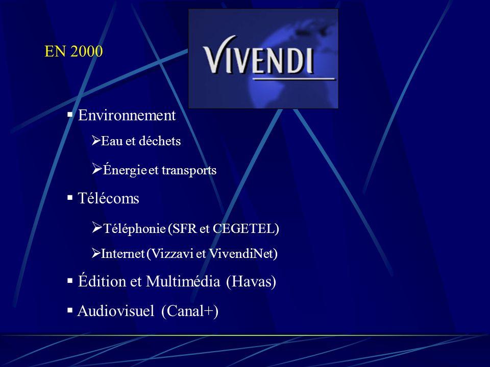 Environnement Eau et déchets Énergie et transports Télécoms Téléphonie (SFR et CEGETEL) Internet (Vizzavi et VivendiNet) Édition et Multimédia (Havas) Audiovisuel (Canal+) EN 2000