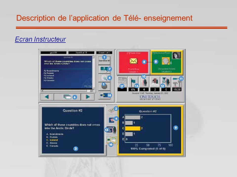 Description de lapplication de Télé- enseignement Ecran Instructeur