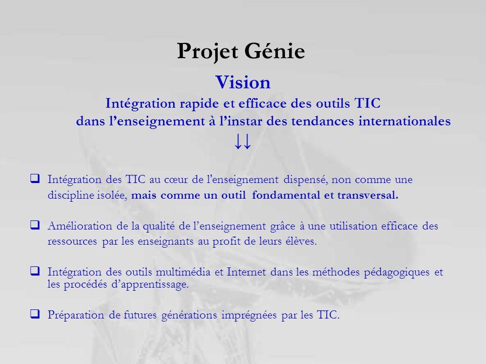Projet Génie Vision Intégration rapide et efficace des outils TIC dans lenseignement à linstar des tendances internationales Intégration des TIC au cœ