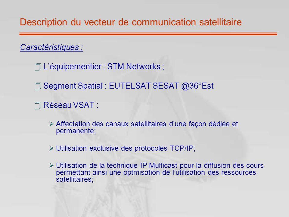 Description du vecteur de communication satellitaire Caractéristiques : Léquipementier : STM Networks ; Segment Spatial : EUTELSAT SESAT @36°Est Résea