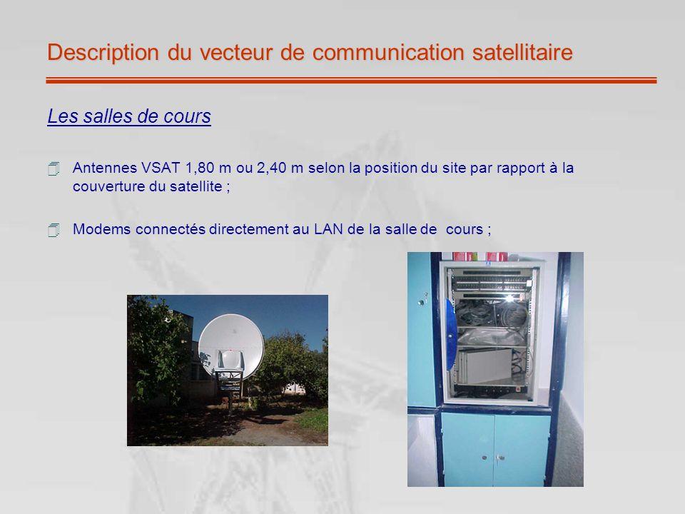 Description du vecteur de communication satellitaire Les salles de cours Antennes VSAT 1,80 m ou 2,40 m selon la position du site par rapport à la cou