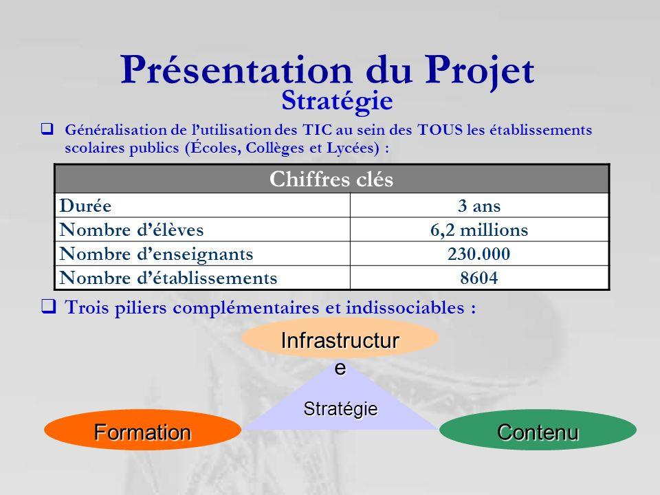Présentation du Projet Stratégie Généralisation de lutilisation des TIC au sein des TOUS les établissements scolaires publics (Écoles, Collèges et Lyc